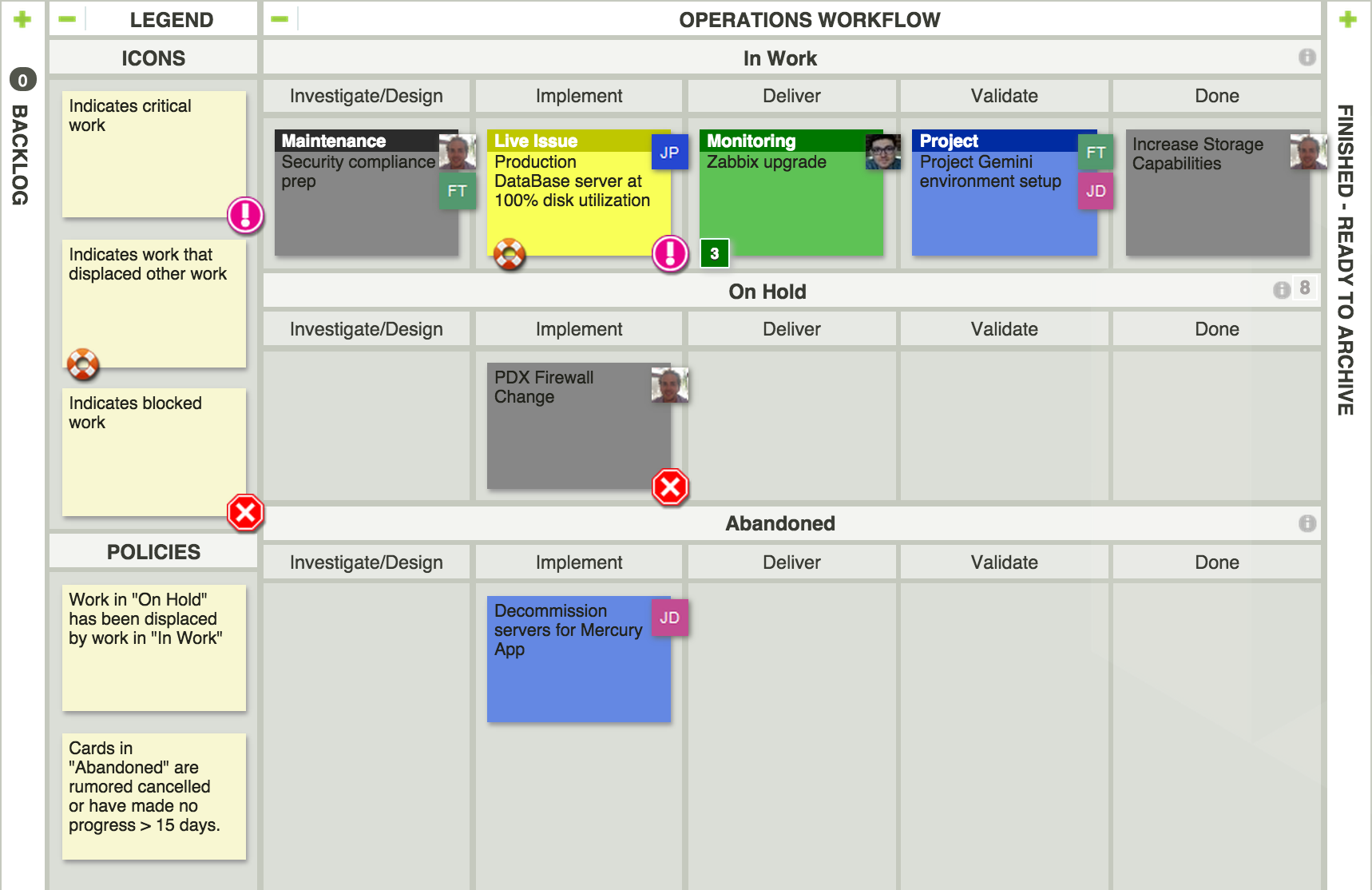 LeanKit is a KanBan web-based software that can help your team manage your tasks.
