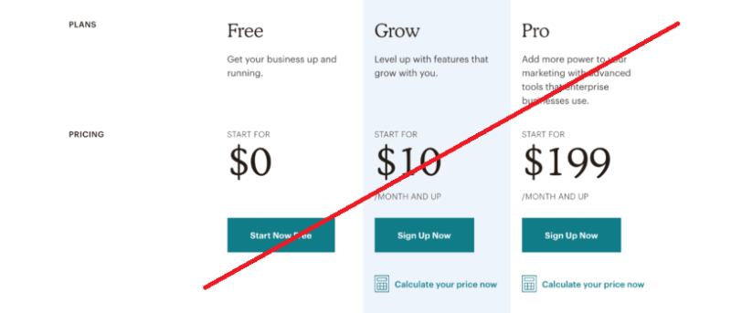 Mailchimp old plans are no more