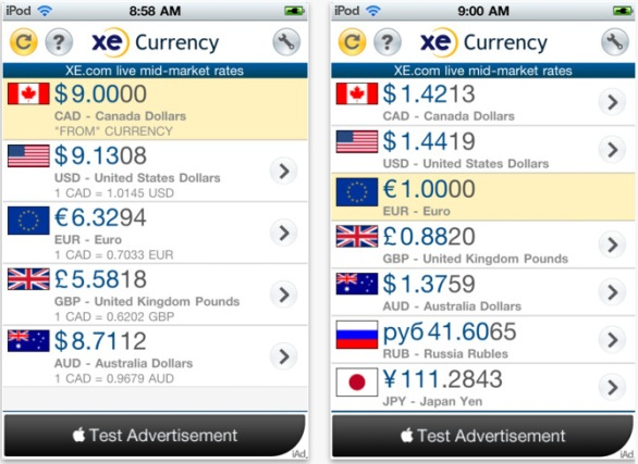 Currency Conversion Works