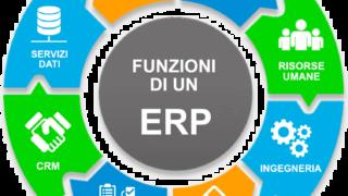 I 5 migliori software ERP